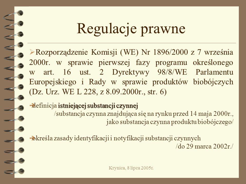Regulacje prawne