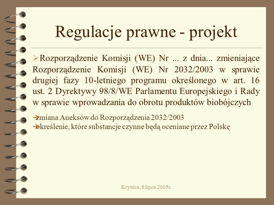 Regulacje prawne - projekt