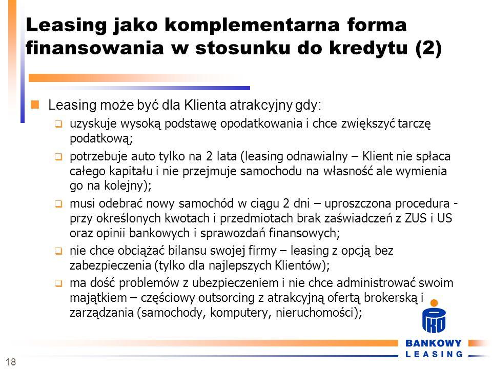 Leasing jako komplementarna forma finansowania w stosunku do kredytu (2)