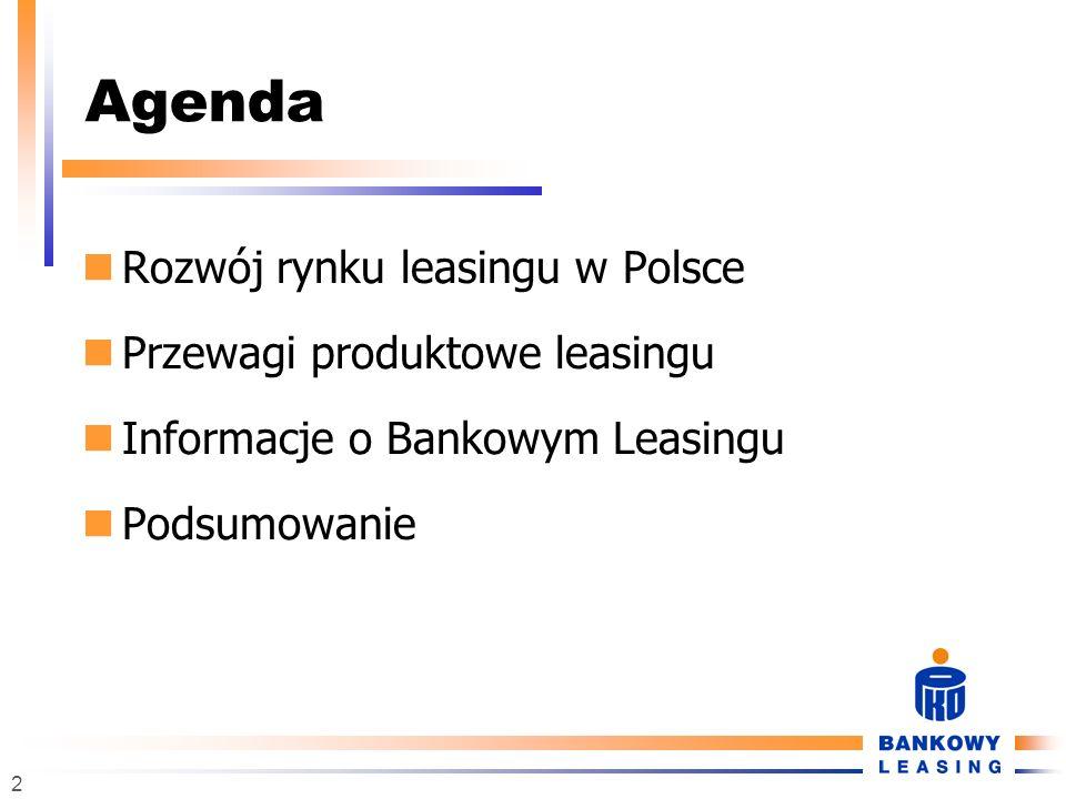 Agenda Rozwój rynku leasingu w Polsce Przewagi produktowe leasingu