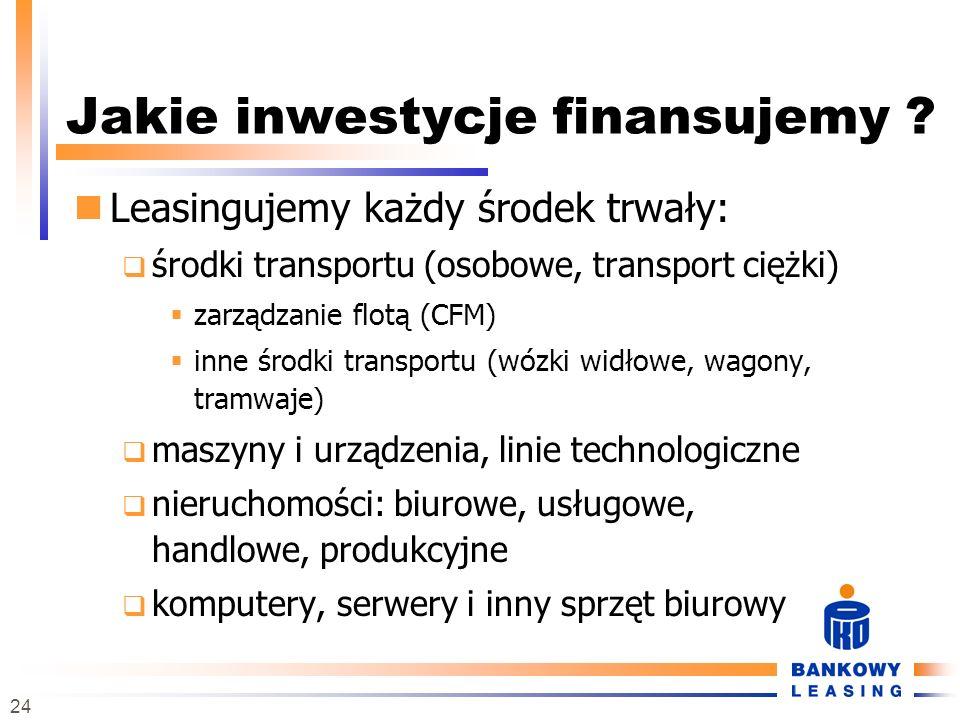 Jakie inwestycje finansujemy