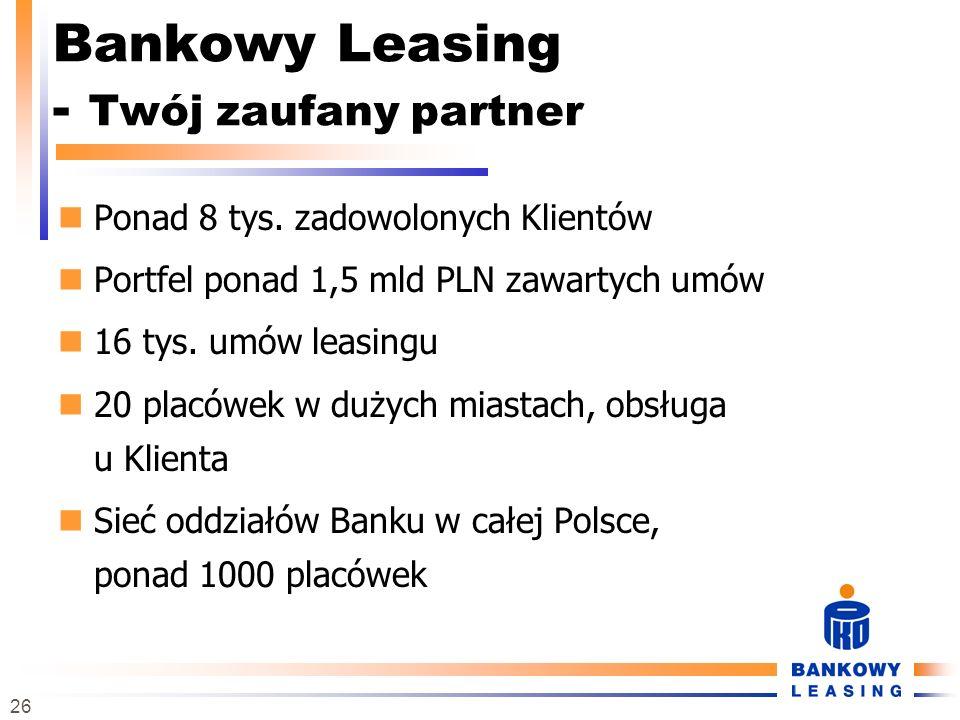 Bankowy Leasing - Twój zaufany partner
