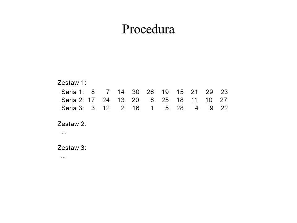 Procedura Zestaw 1: Seria 1: 8 7 14 30 26 19 15 21 29 23