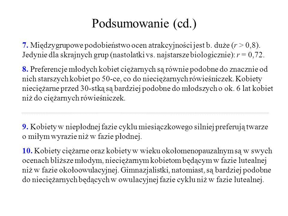 Podsumowanie (cd.)