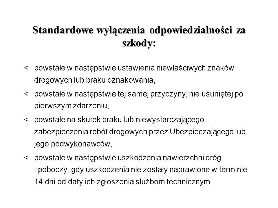 Standardowe wyłączenia odpowiedzialności za szkody: