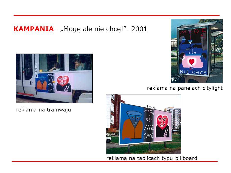 """KAMPANIA - """"Mogę ale nie chcę! - 2001"""