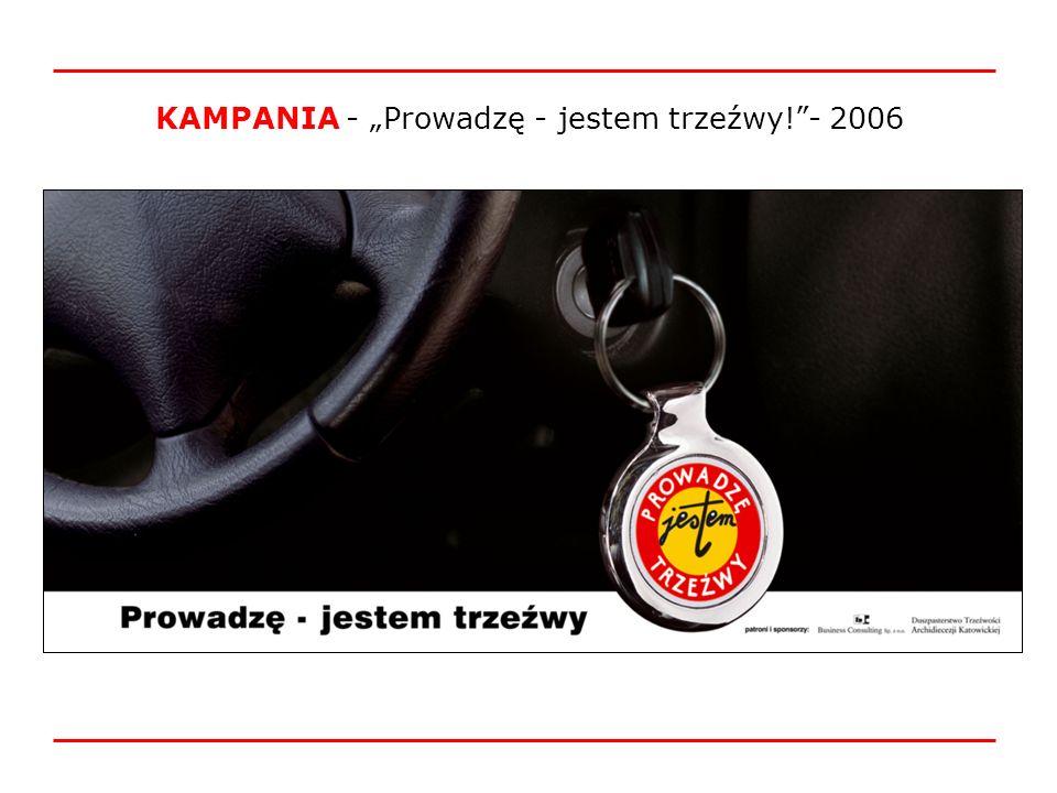 """KAMPANIA - """"Prowadzę - jestem trzeźwy! - 2006"""