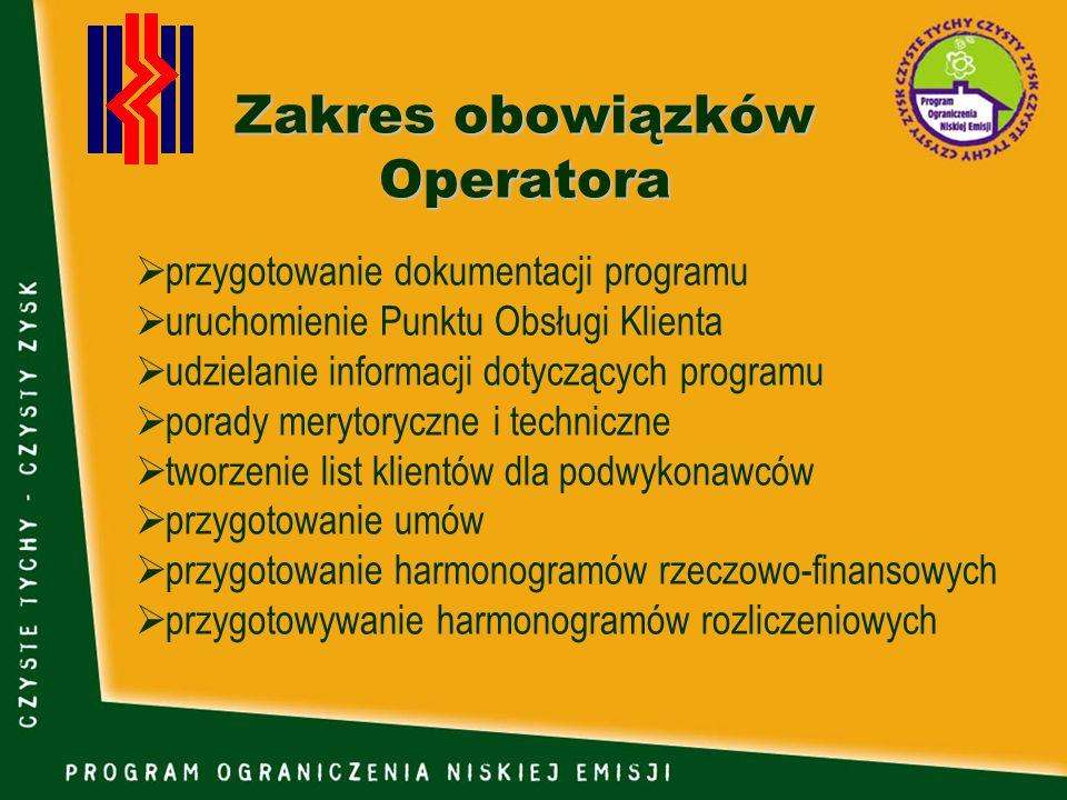 Zakres obowiązków Operatora