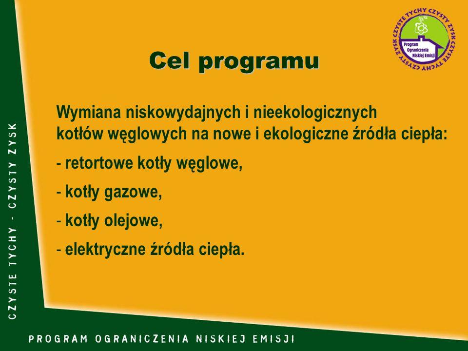 Cel programu Wymiana niskowydajnych i nieekologicznych