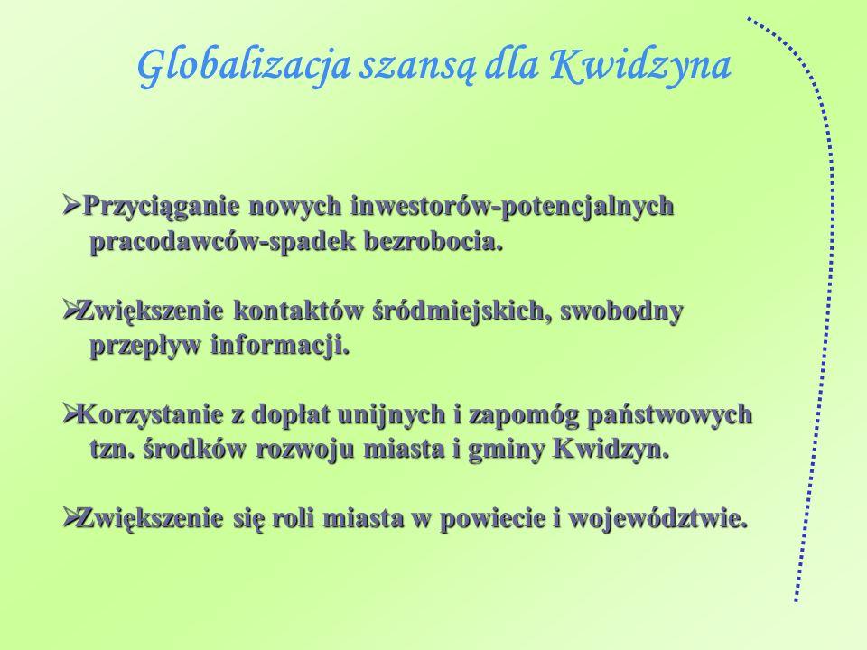 Globalizacja szansą dla Kwidzyna
