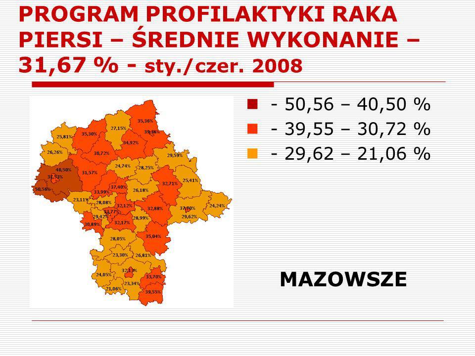 PROGRAM PROFILAKTYKI RAKA PIERSI – ŚREDNIE WYKONANIE – 31,67 % - sty