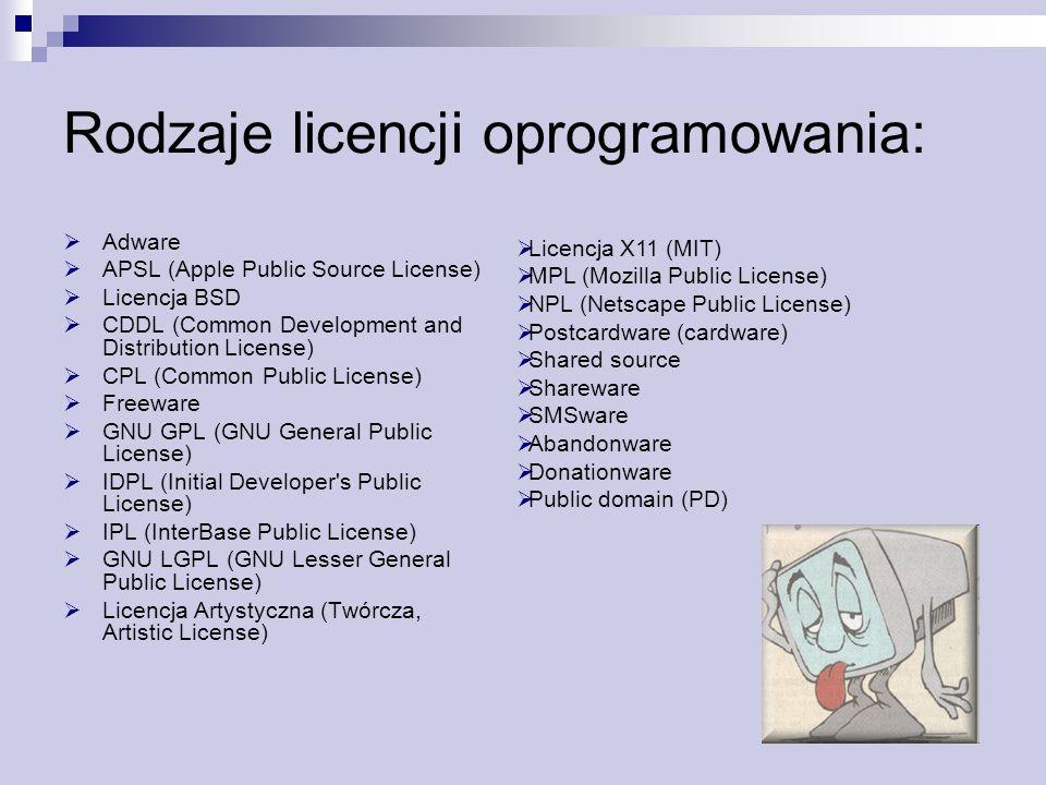 Rodzaje licencji oprogramowania:
