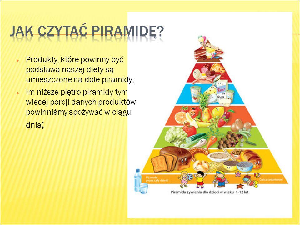 Jak czytać piramidę Produkty, które powinny być podstawą naszej diety są umieszczone na dole piramidy;