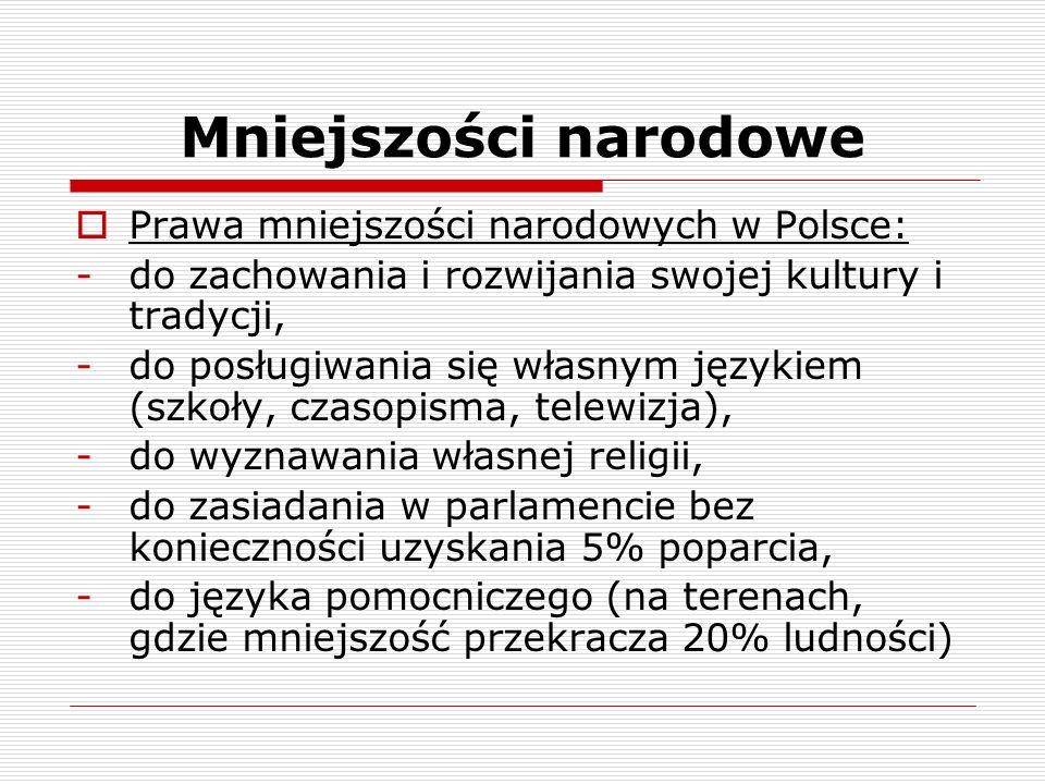 Mniejszości narodowe Prawa mniejszości narodowych w Polsce: