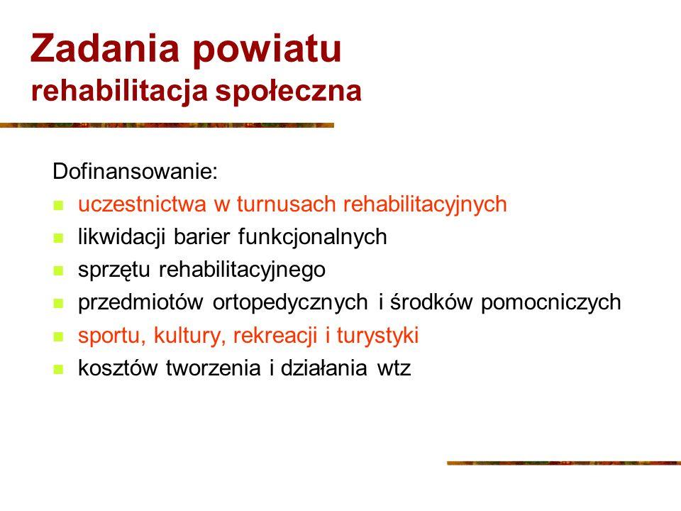 Zadania powiatu rehabilitacja społeczna