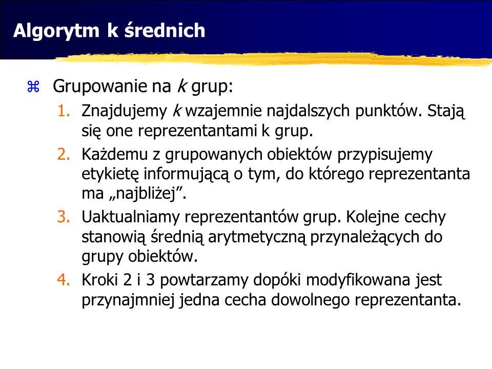 Algorytm k średnich Grupowanie na k grup: