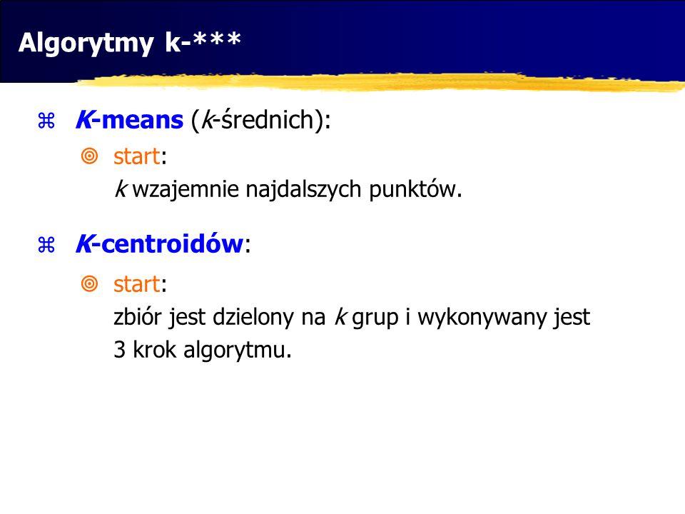 Algorytmy k-*** K-means (k-średnich): K-centroidów: