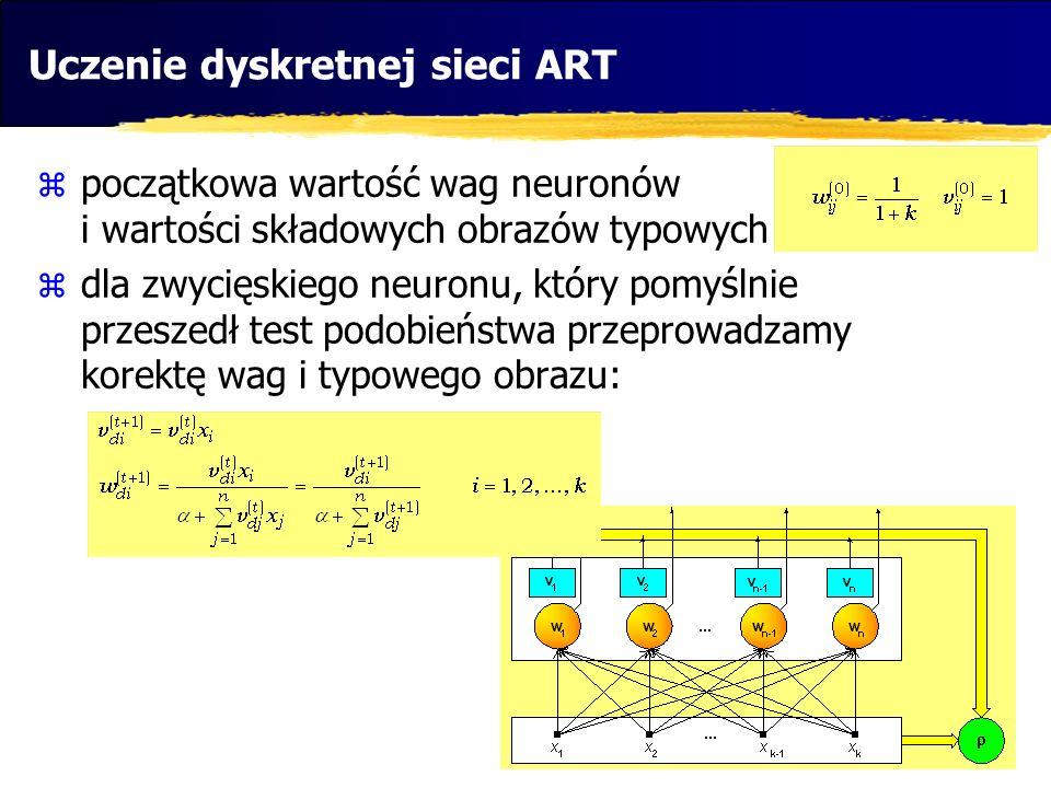 Uczenie dyskretnej sieci ART