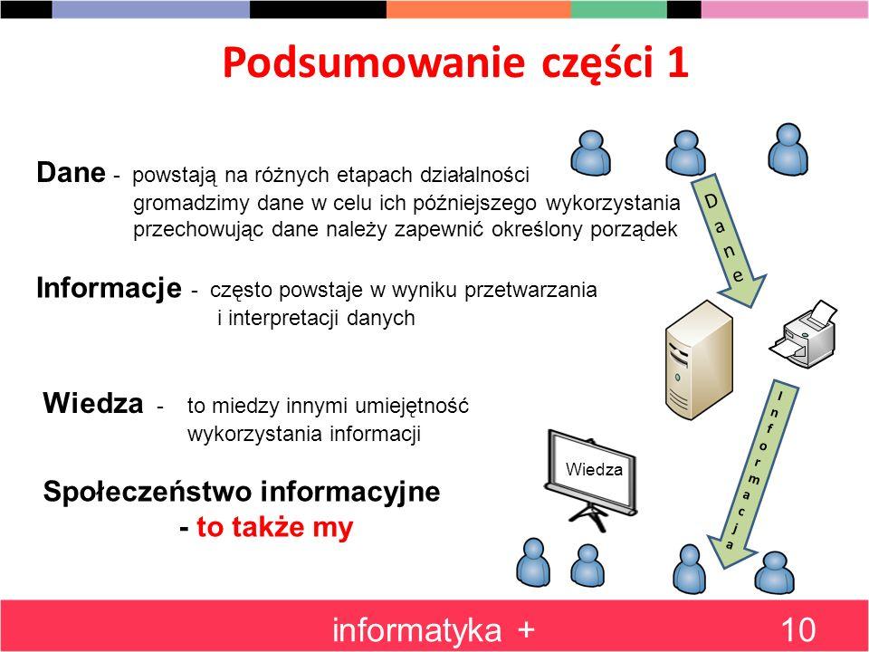 Podsumowanie części 1 informatyka +