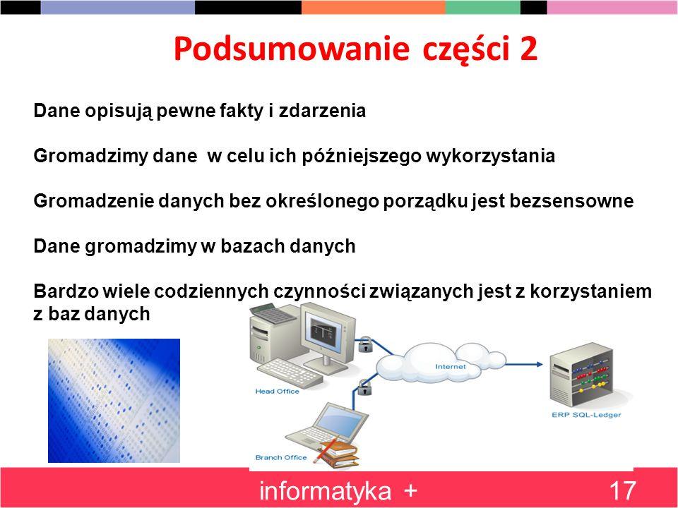 Podsumowanie części 2 informatyka +