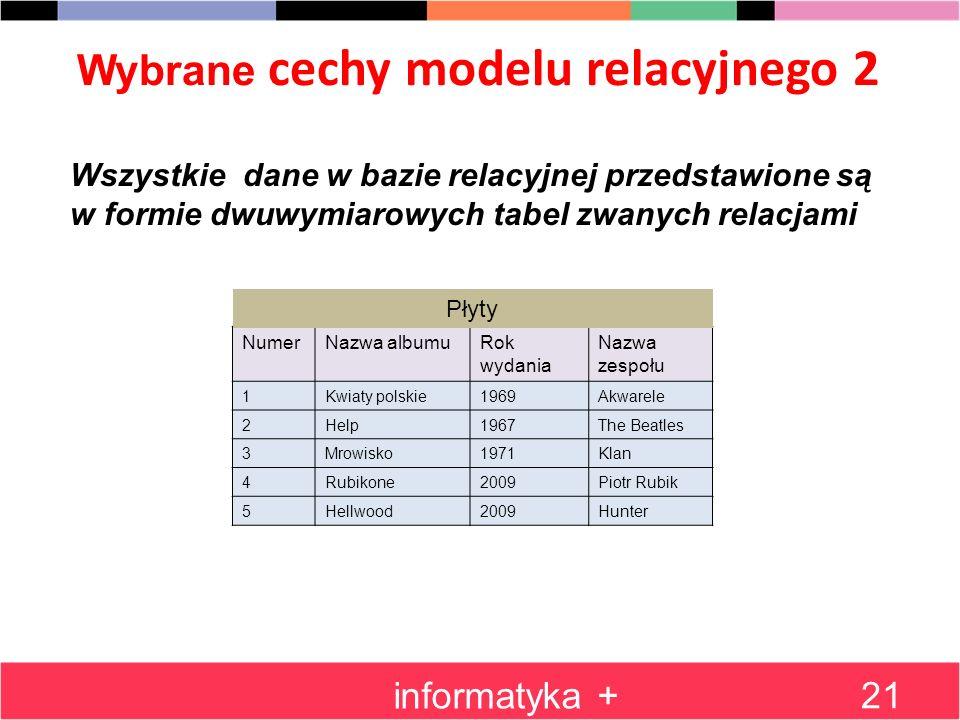 Wybrane cechy modelu relacyjnego 2