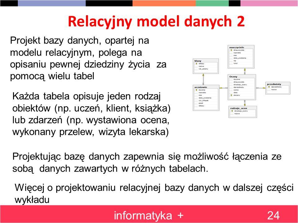 Relacyjny model danych 2
