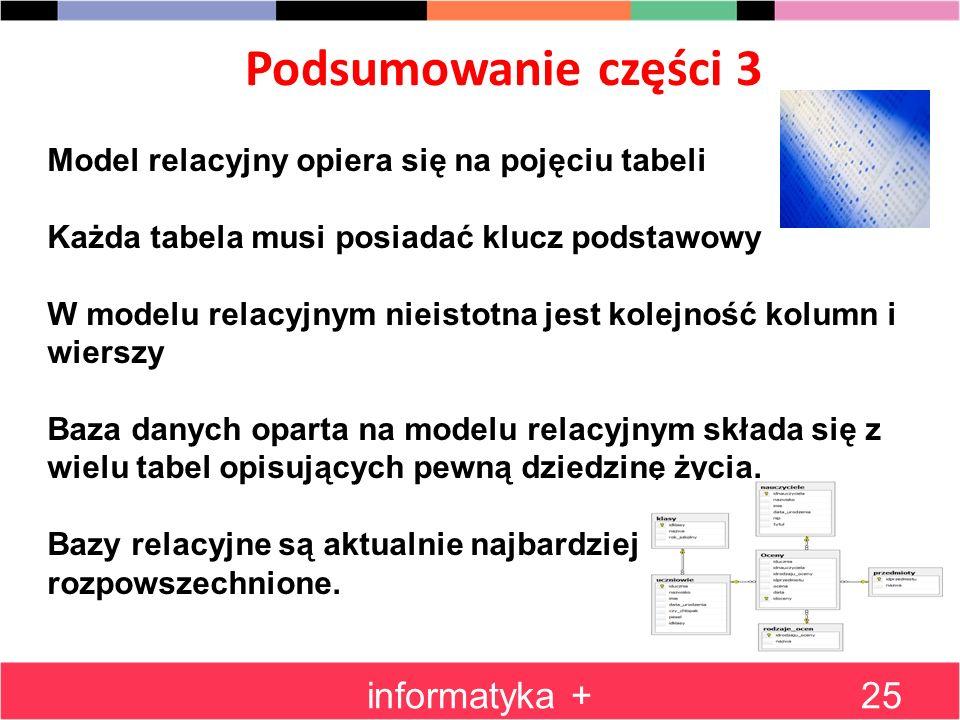 Podsumowanie części 3 informatyka +