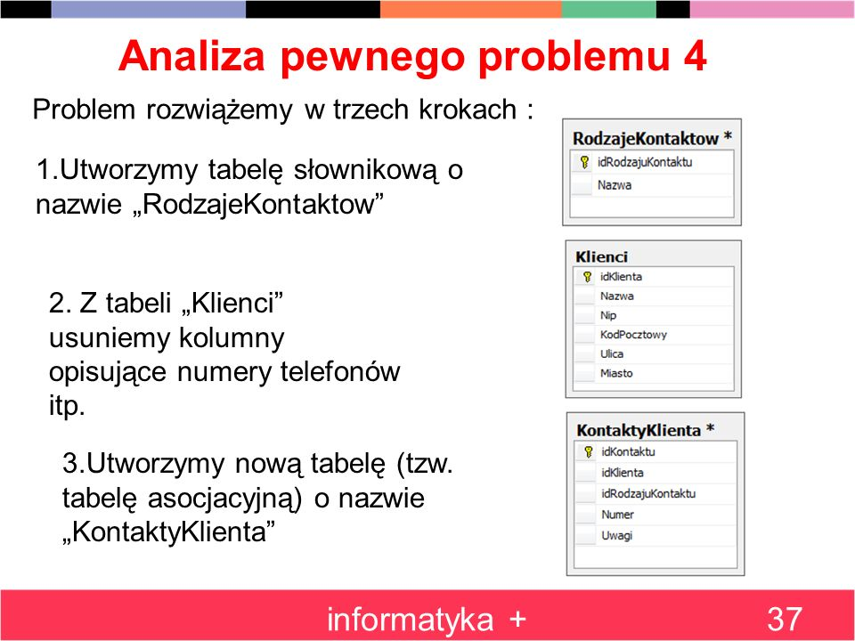 Analiza pewnego problemu 4