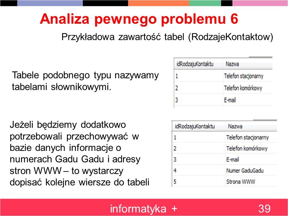 Analiza pewnego problemu 6