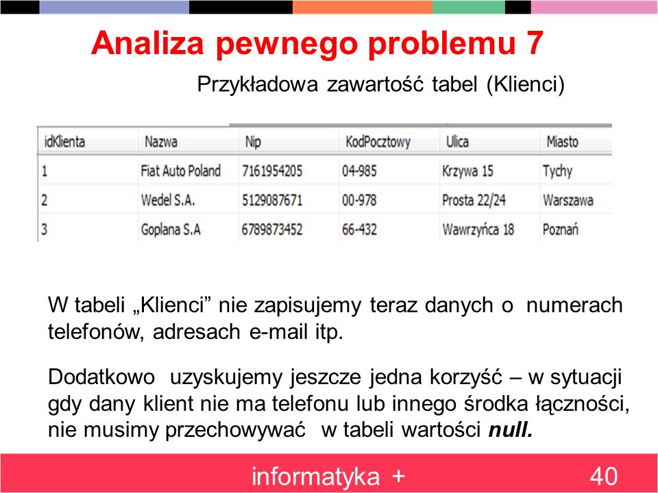 Analiza pewnego problemu 7