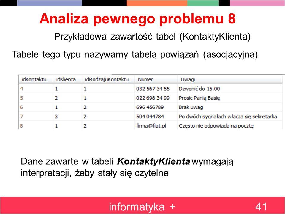 Analiza pewnego problemu 8