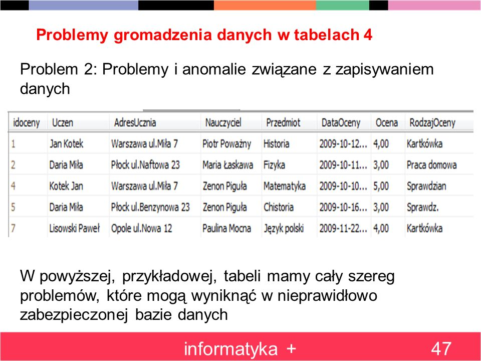Problemy gromadzenia danych w tabelach 4