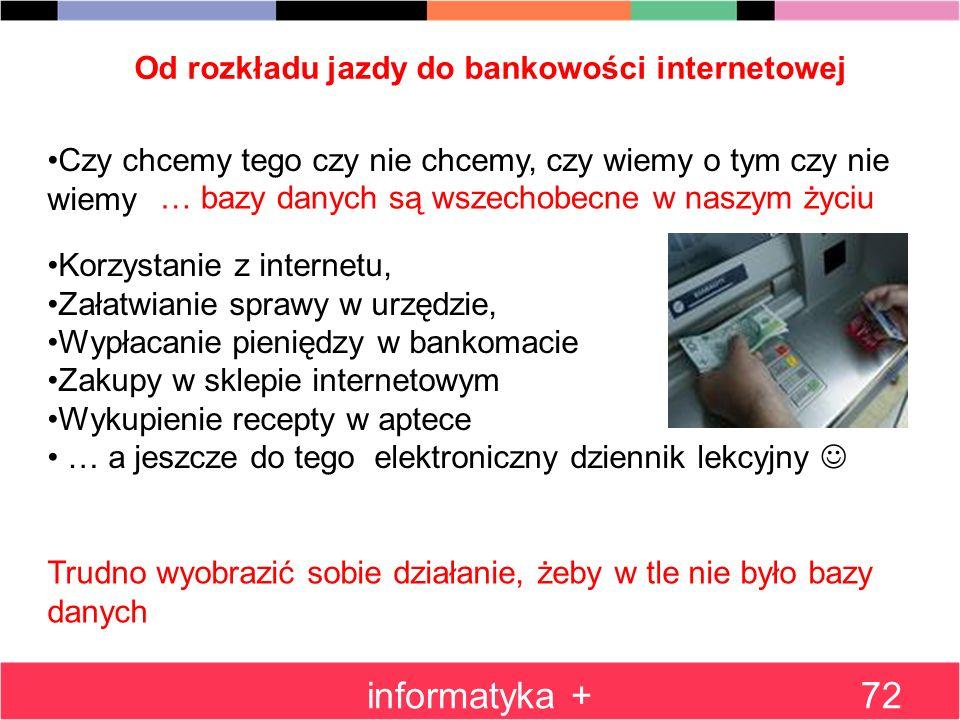 Od rozkładu jazdy do bankowości internetowej