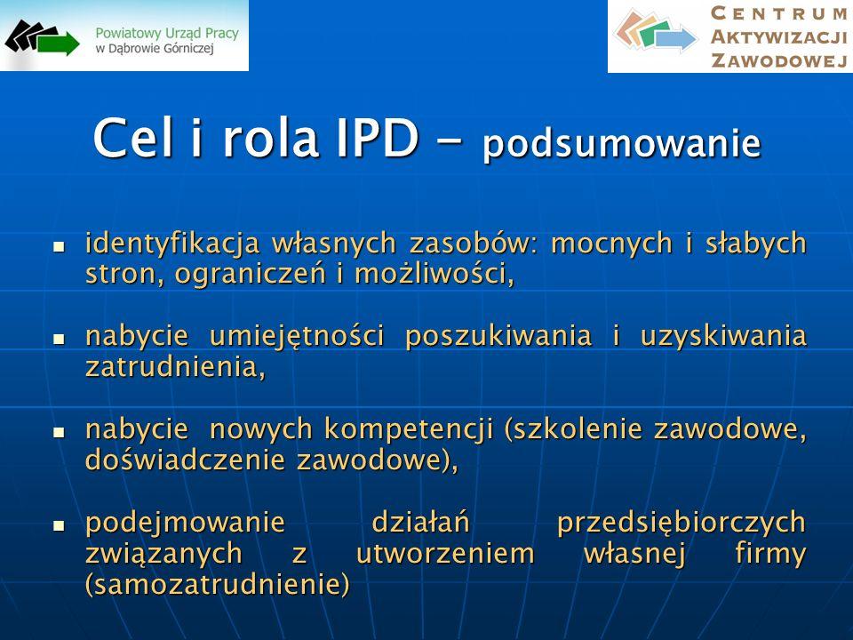 Cel i rola IPD - podsumowanie