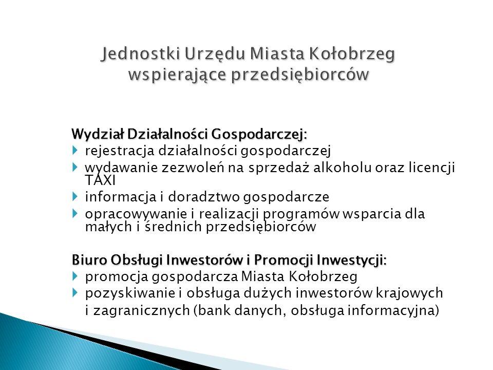 Jednostki Urzędu Miasta Kołobrzeg wspierające przedsiębiorców