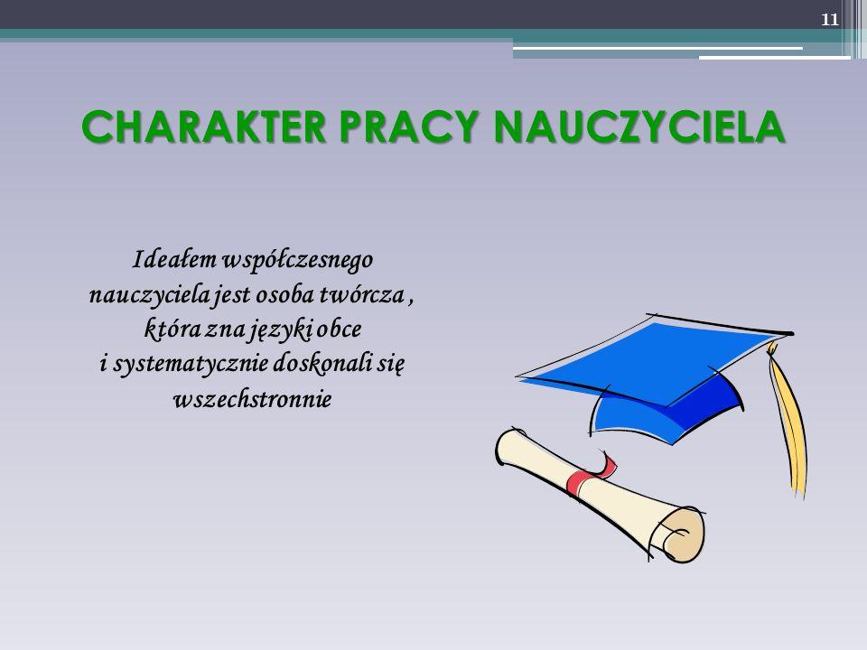 CHARAKTER PRACY NAUCZYCIELA