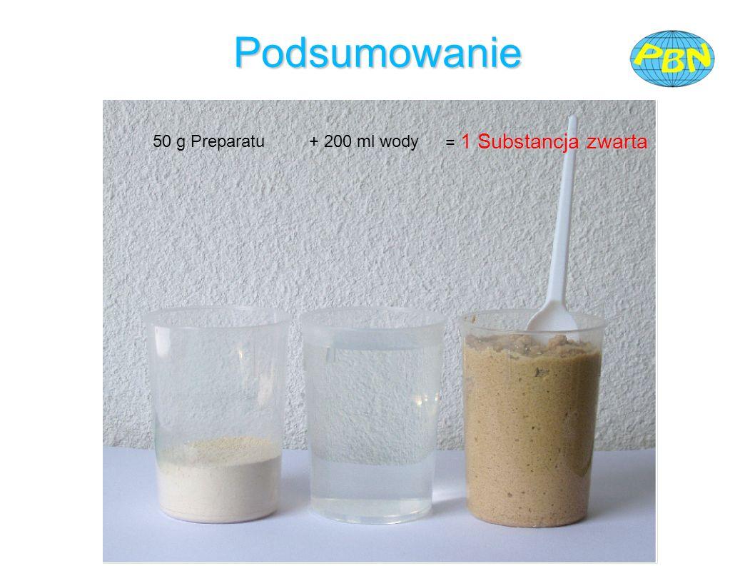 Podsumowanie 50 g Preparatu + 200 ml wody = 1 Substancja zwarta PBN
