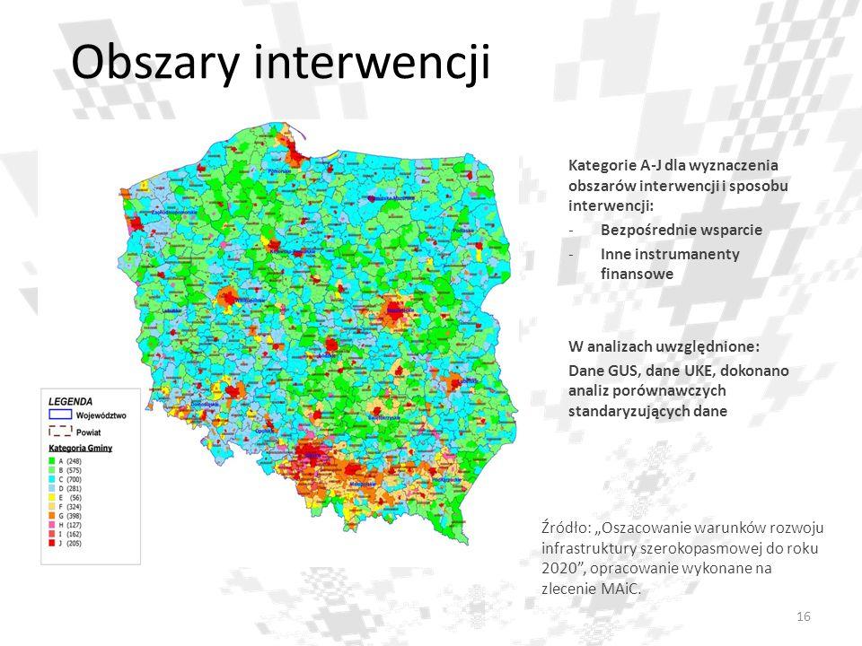 Obszary interwencji Kategorie A-J dla wyznaczenia obszarów interwencji i sposobu interwencji: Bezpośrednie wsparcie.