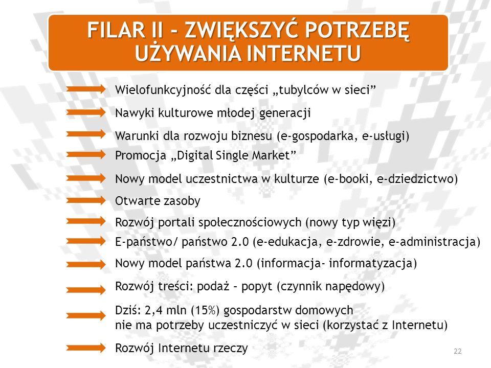 FILAR II - ZWIĘKSZYĆ POTRZEBĘ UŻYWANIA INTERNETU