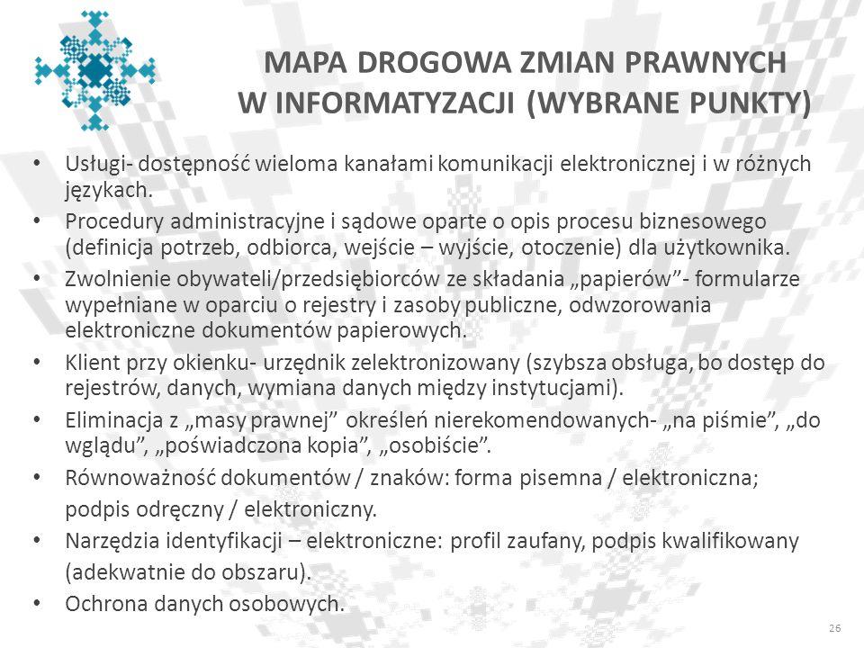 MAPA DROGOWA ZMIAN PRAWNYCH W INFORMATYZACJI (WYBRANE PUNKTY)
