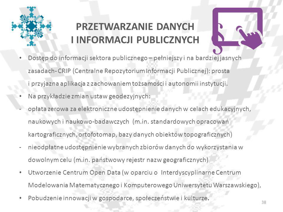 PRZETWARZANIE DANYCH I INFORMACJI PUBLICZNYCH