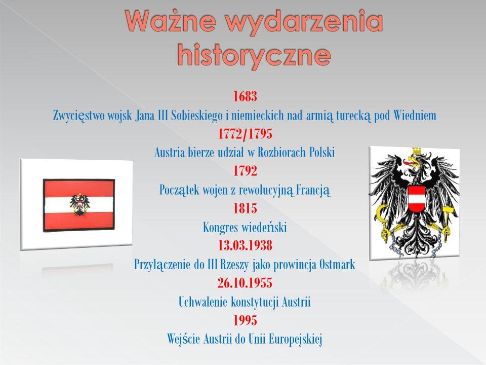 Ważne wydarzenia historyczne