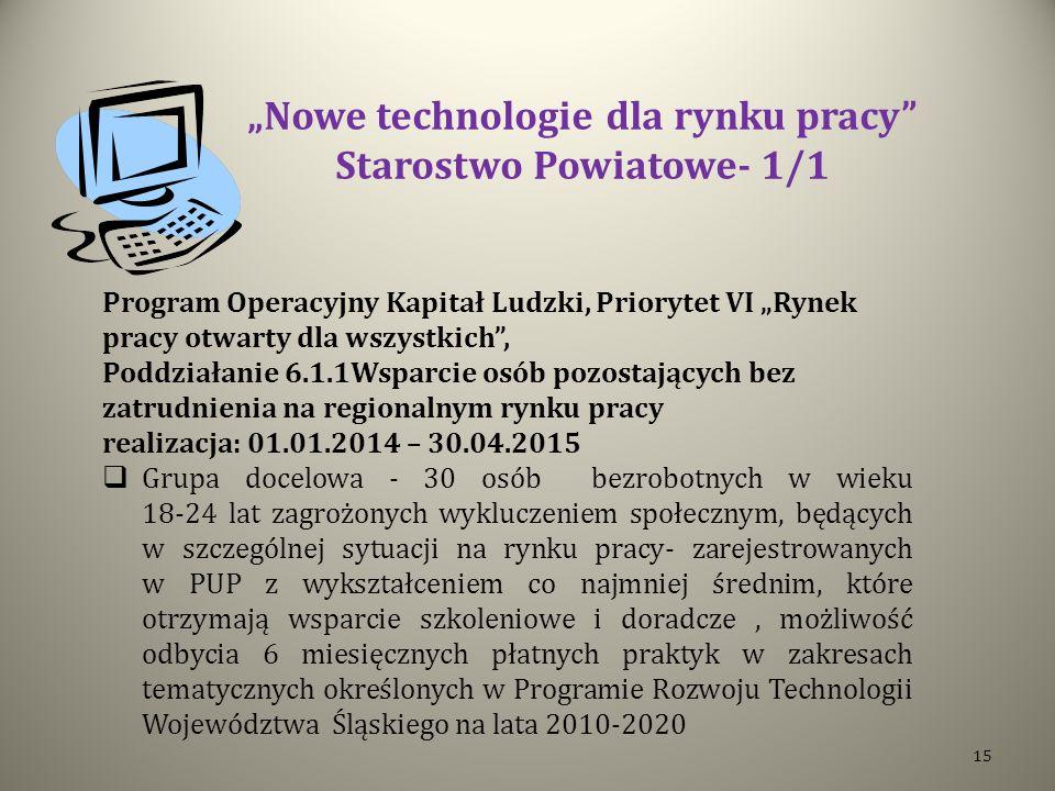 """""""Nowe technologie dla rynku pracy Starostwo Powiatowe- 1/1"""