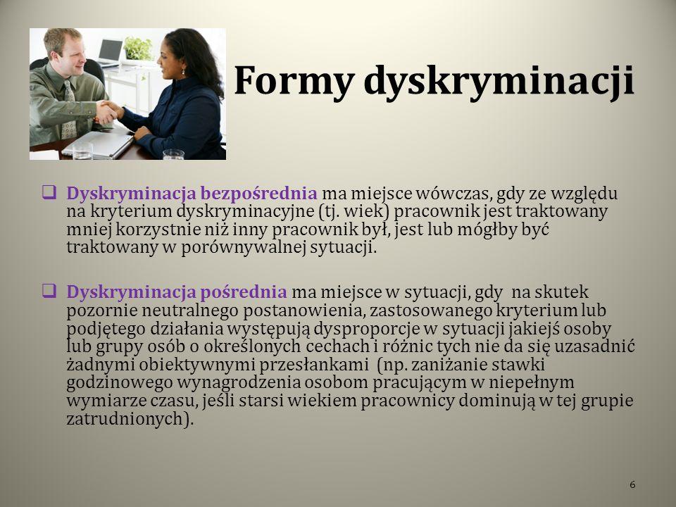 Formy dyskryminacji
