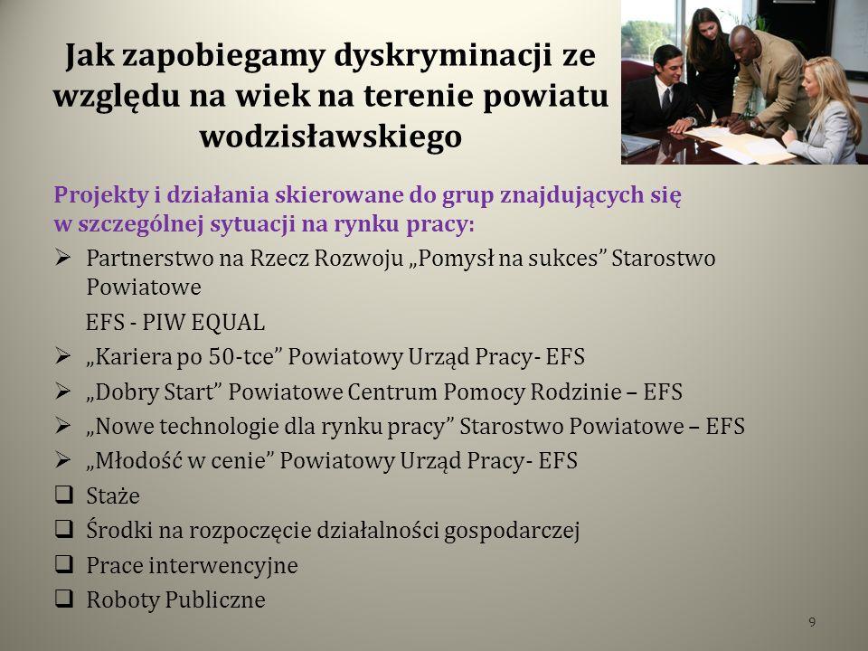 Jak zapobiegamy dyskryminacji ze względu na wiek na terenie powiatu wodzisławskiego
