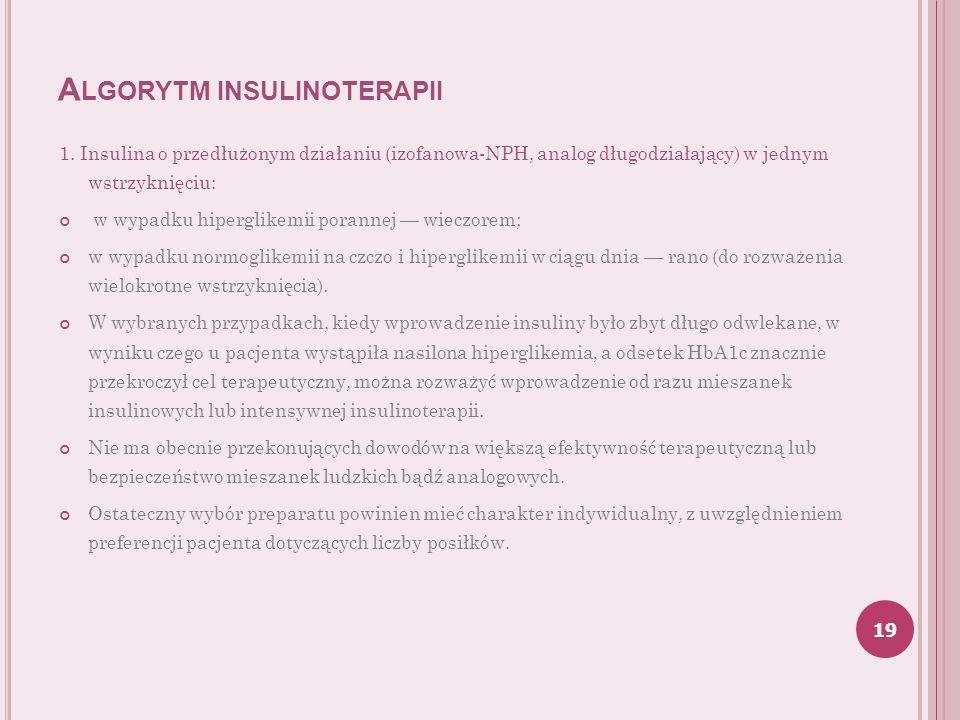Algorytm insulinoterapii