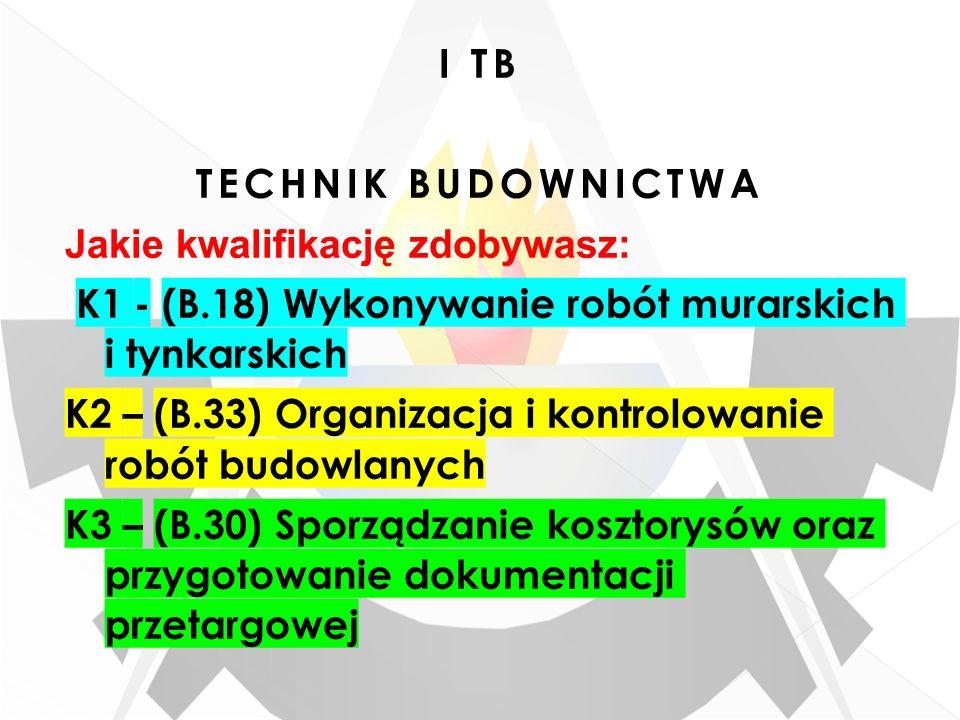 I TB TECHNIK BUDOWNICTWA. Jakie kwalifikację zdobywasz: K1 - (B.18) Wykonywanie robót murarskich i tynkarskich.