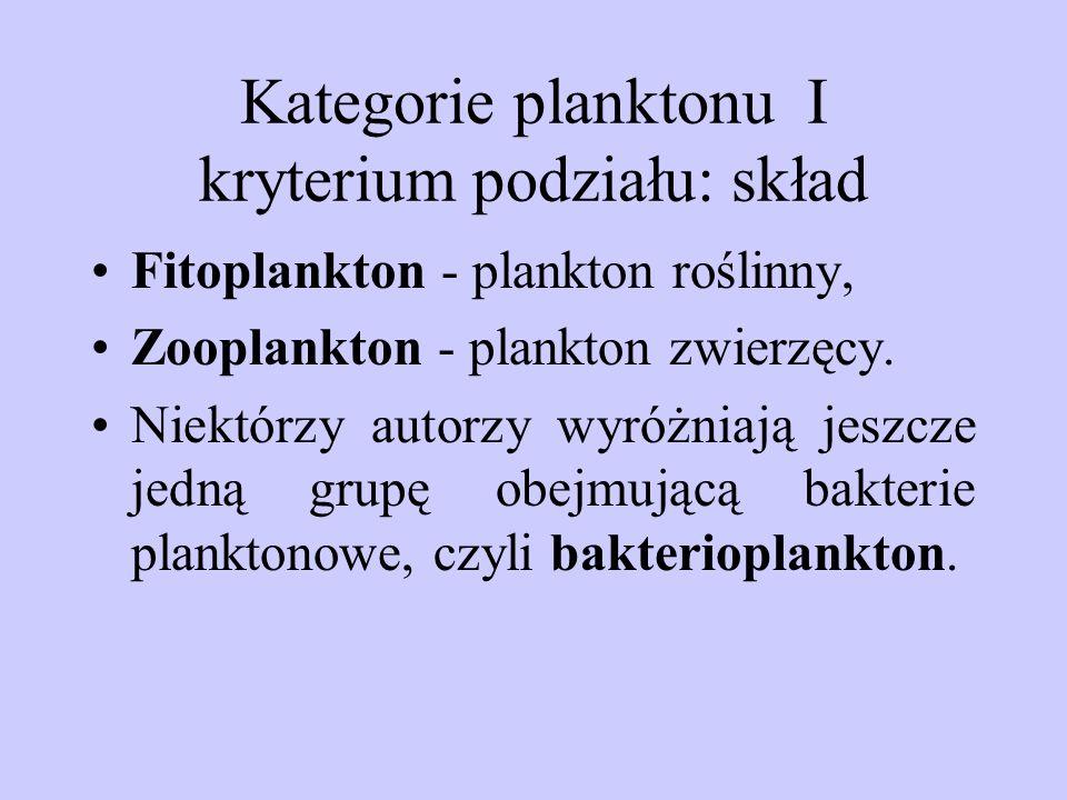 Kategorie planktonu I kryterium podziału: skład