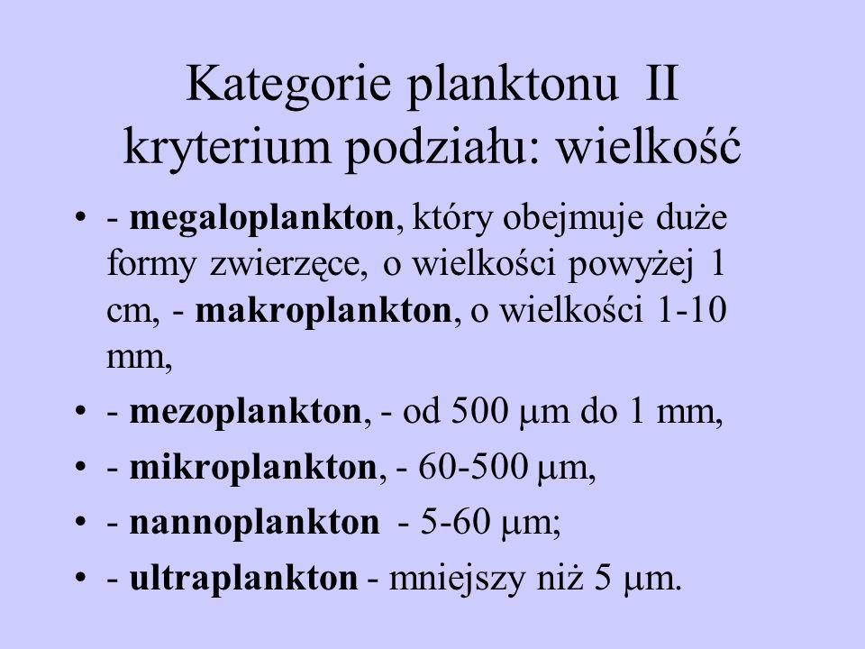 Kategorie planktonu II kryterium podziału: wielkość