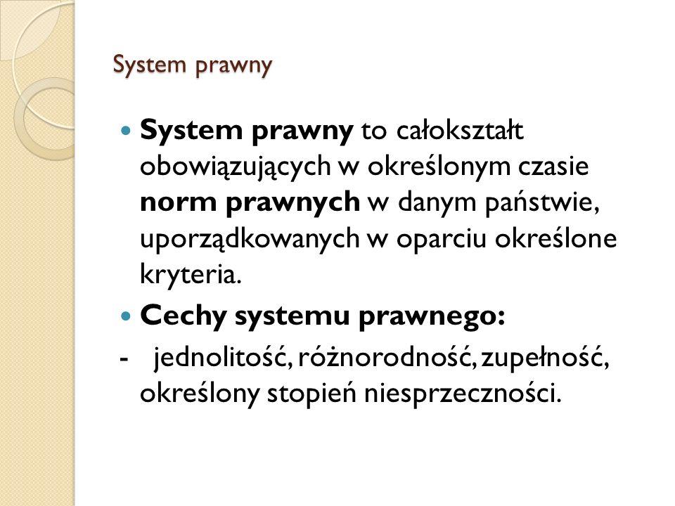 Cechy systemu prawnego: